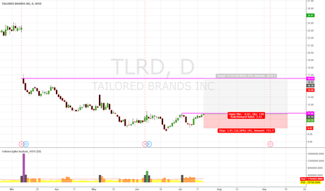 TLRD: TLRD Maybe Up