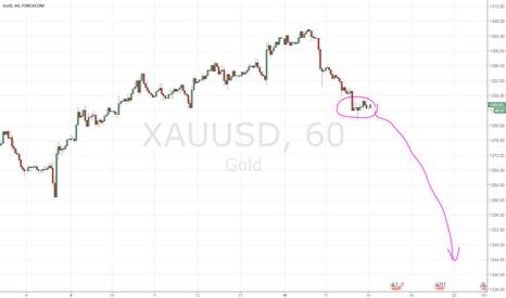 XAUUSD: Обвал золота. Торговля по тренду.