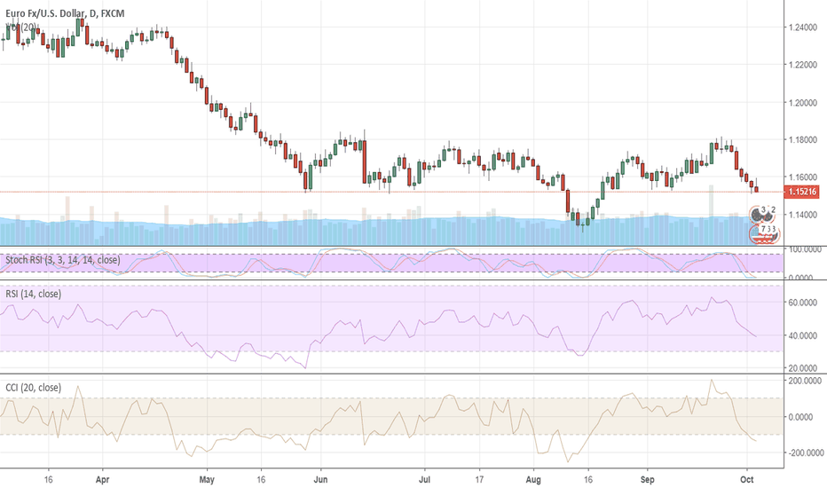 "EURUSD: Dollar on the offensive amid ""hawkish"" Fed"