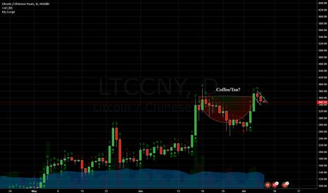 LTCCNY: LTC/CNY (Potential) C&H