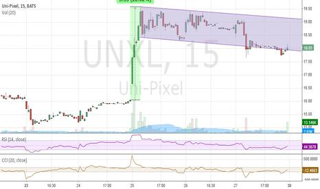 UNXL: UNXL Bull Flag Continuation
