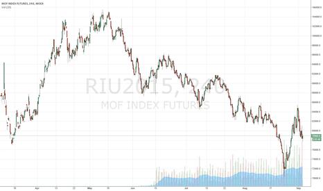 RIU2015: RIU2015