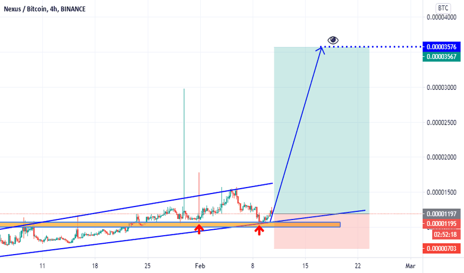 tradingview nxs btc)