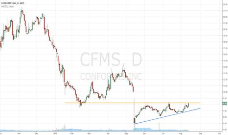 CFMS: Conforming