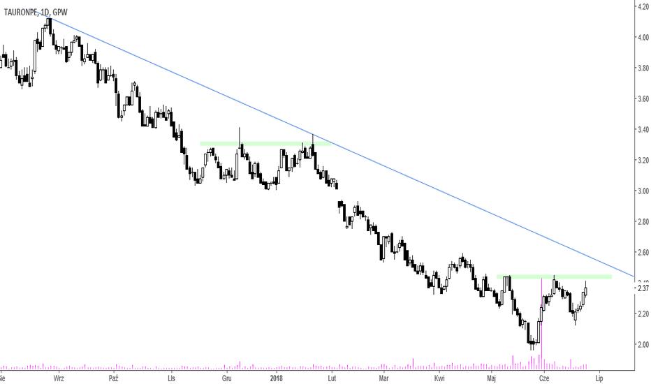 TPE: Tauron – przy linii trendu