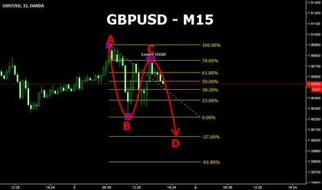 GBPUSD: GBPUSD to go lower