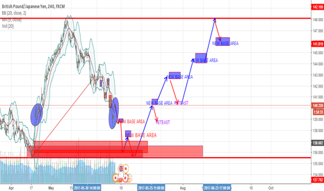 GBPJPY: WHAT DO THINK ?