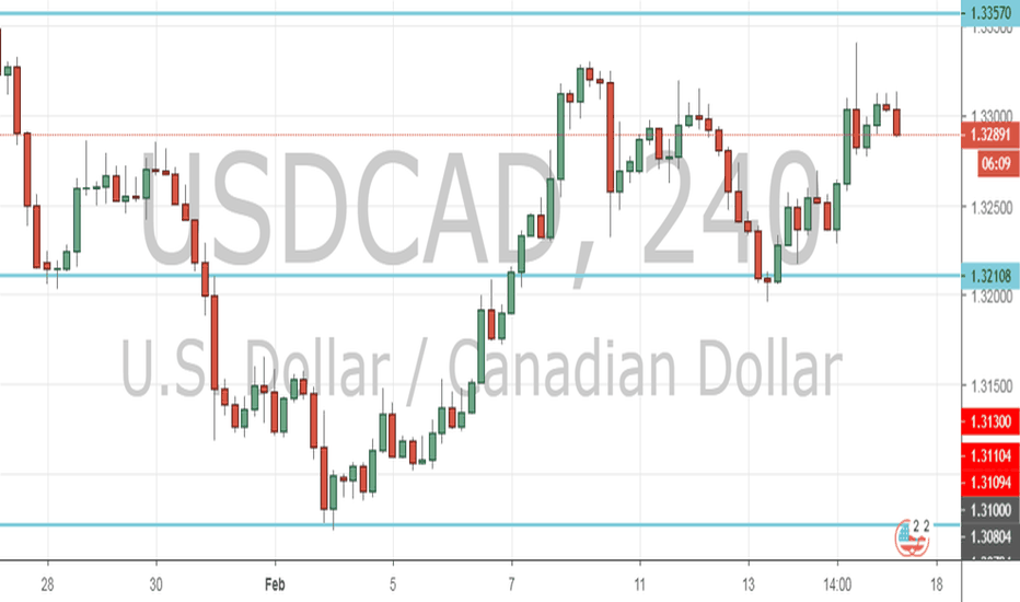USDCAD: USD/CAD Outlook (15th February 2019)