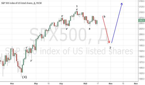 SPX500: Обновил S&P. Концепт в силе.