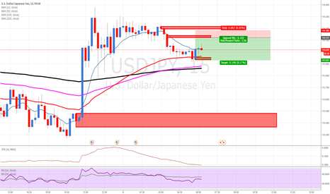 USDJPY: USDJPY: BSI Manufacturing Index Forecasted good for JPY currency