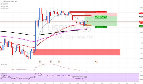 USDJPY: USDJPY: BSI Manufacturing Index Forecasted good for JPY currency