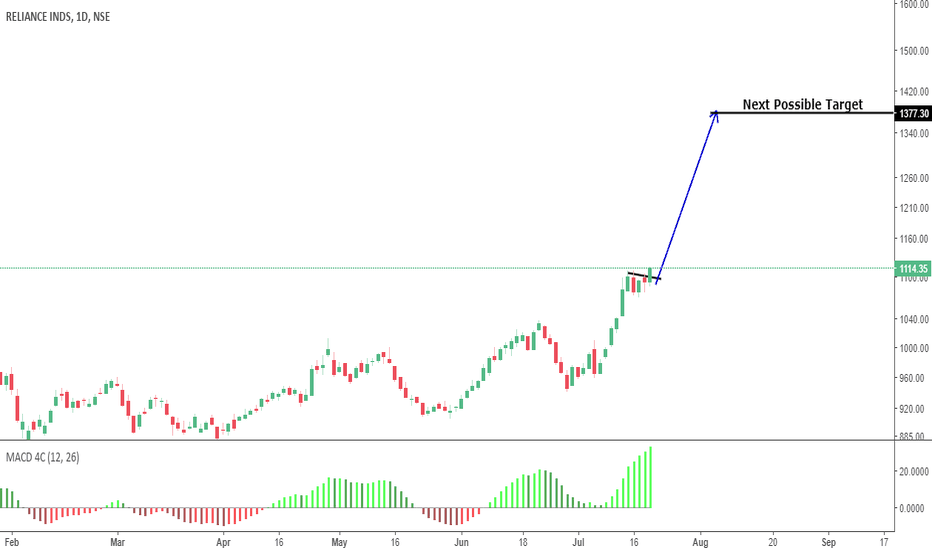 RELIANCE: Long Continuation