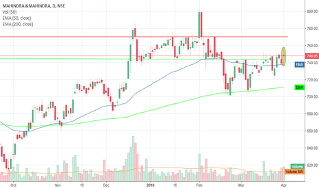 M_M: Buy M&M around 745 with sl 735 for trgt 770