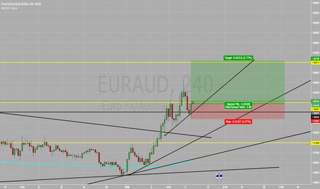 EURAUD: EUR/AUD BUY BUY BUY !!!