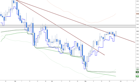 USDOLLAR: Dollar about to explode higher