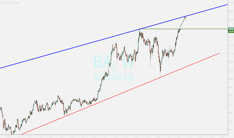 BA: buy