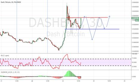 DASHBTC: DASH Alza frente al BTC