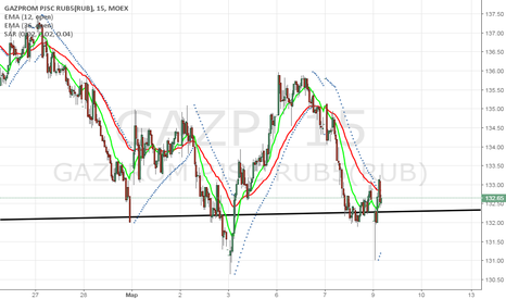 "GAZP: Покупаем ""Газпром"""