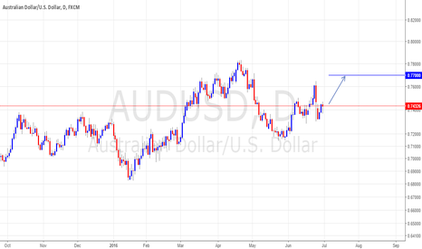 AUDUSD: audusd to continue recent uptrend