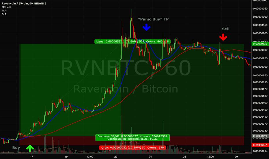 RVNBTC: Секрет заработка денег на криптовалюте - 2. Ловим ракету до 370%