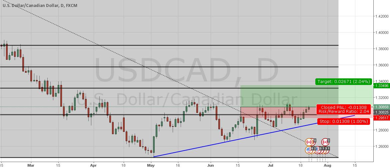 LONG USD/CAD