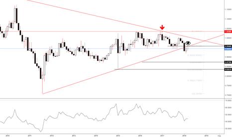 USDCHF: USD/CHF  (1M)