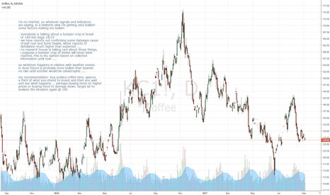 KC1!: i'm getting midterm bullish on arabica coffee