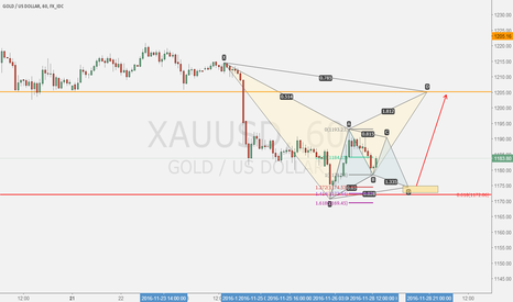 XAUUSD: long gold for 300pips