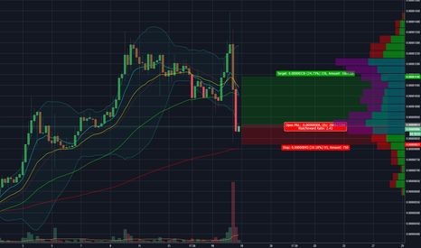 XVGBTC: this is me
