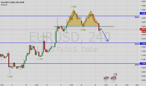 EURUSD: EUR/USD пробой двойной вершины