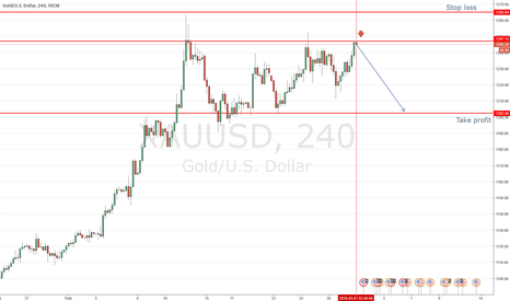 XAUUSD: Q-FOREX LIVE CHALLENGING SIGNAL 01-MAR-2016 = SELL GOLD