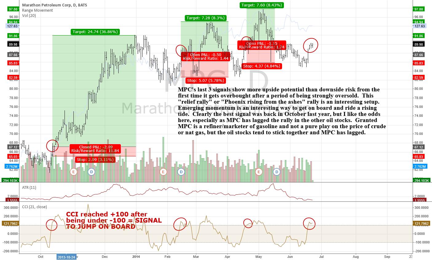 Marathon Petroleum Corp MPC Daily - CCI +100 = BUY SIGNAL