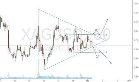 XAGUSD: looking for brake out