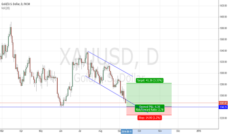 XAUUSD: GOLD drop on previous structure support.