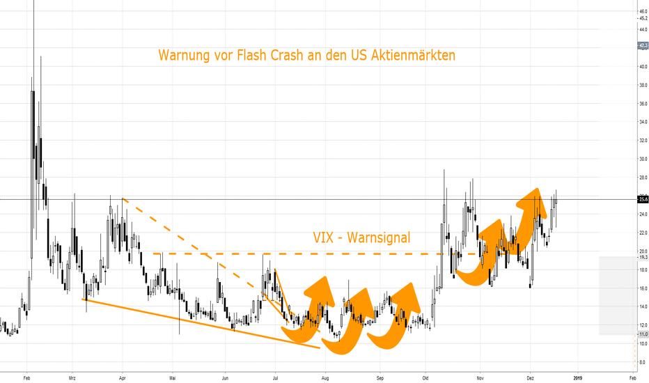 VIX: Warnung vor Flashcrash an den US Aktienmärkten