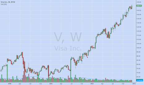 V: Weekly