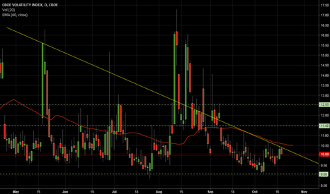 VIX: Watching