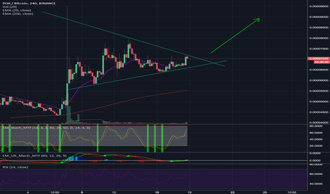 POABTC: $POA : second mouvement ?