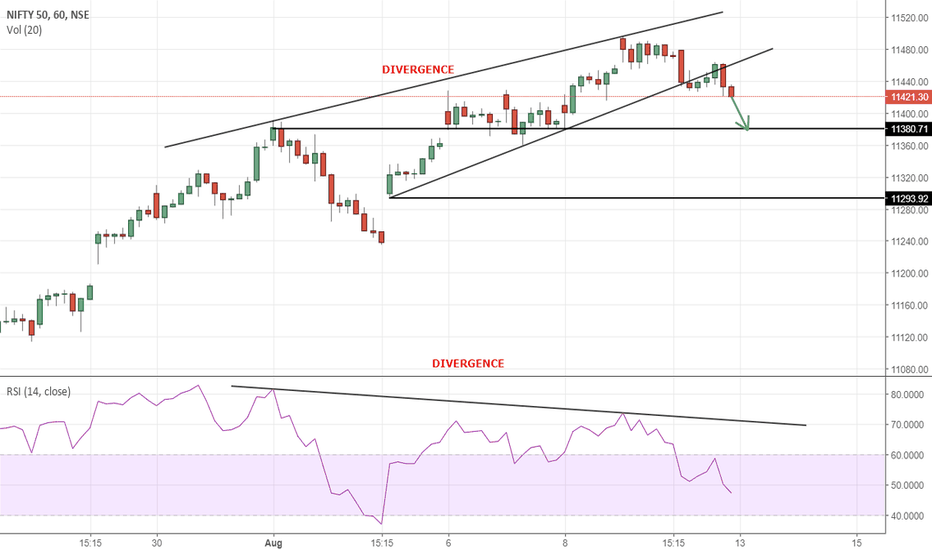 NIFTY: HAVE A FEELING THAT NIFTY WILL DROP on MONDAY