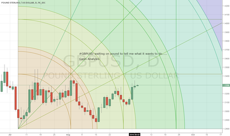 GBPUSD: GBPUSD on the sideline for now!