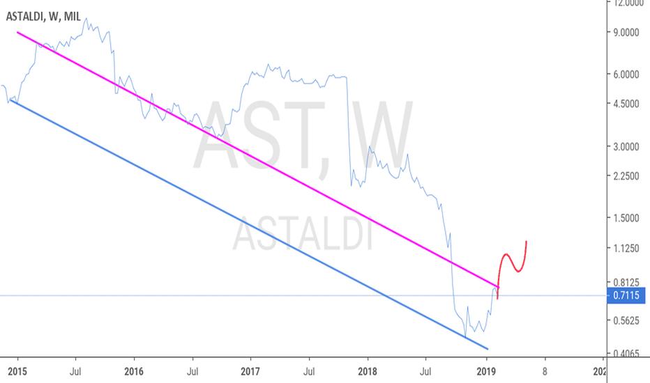 AST: Astaldi
