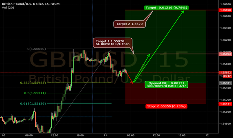 GBPUSD: GBPUSD 15min LONG SETUP (short term FIBO based)