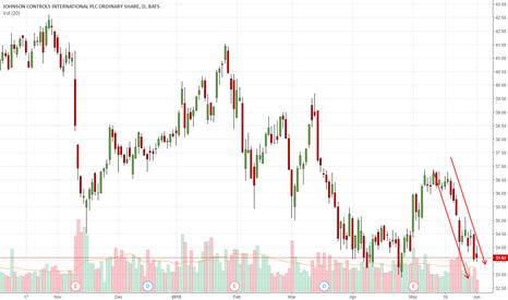 JCI: Downward Trend