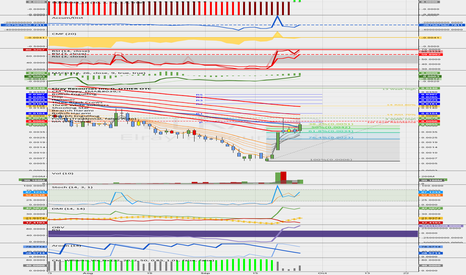 ELRA: ELRA - Breakout after Consolidation Chart
