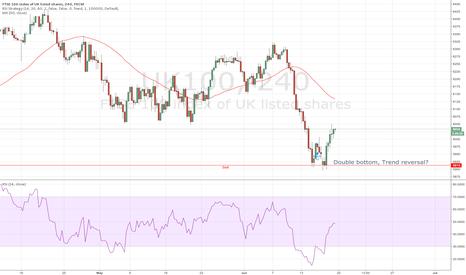 UK100: Ftse100 Double bottom trend reversal?