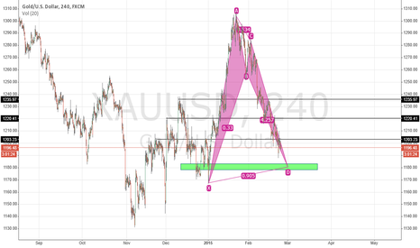 XAUUSD: GOLD BUY OPPORUNITY