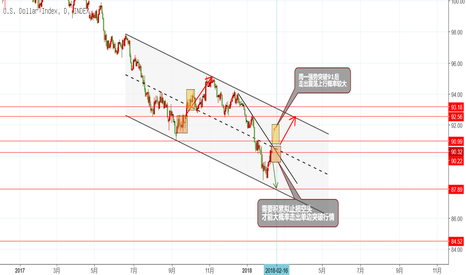 DXY: DXY 2.12-16