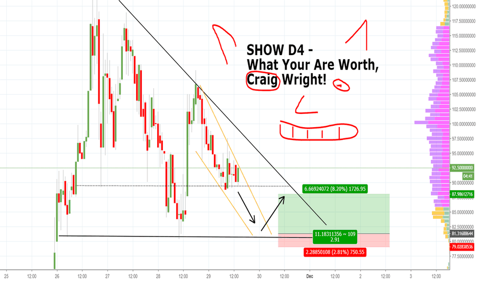 BSVUSD: BSV SIGNAL: Come on Dr. Wright -Show Us What You Are Worth Now!!