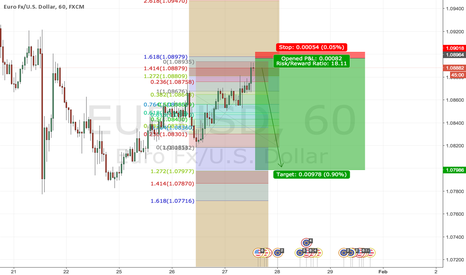 EURUSD: Shorting EUR/USD