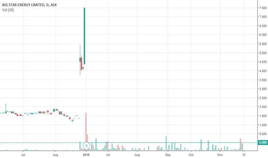 bitcoin bnl trading)